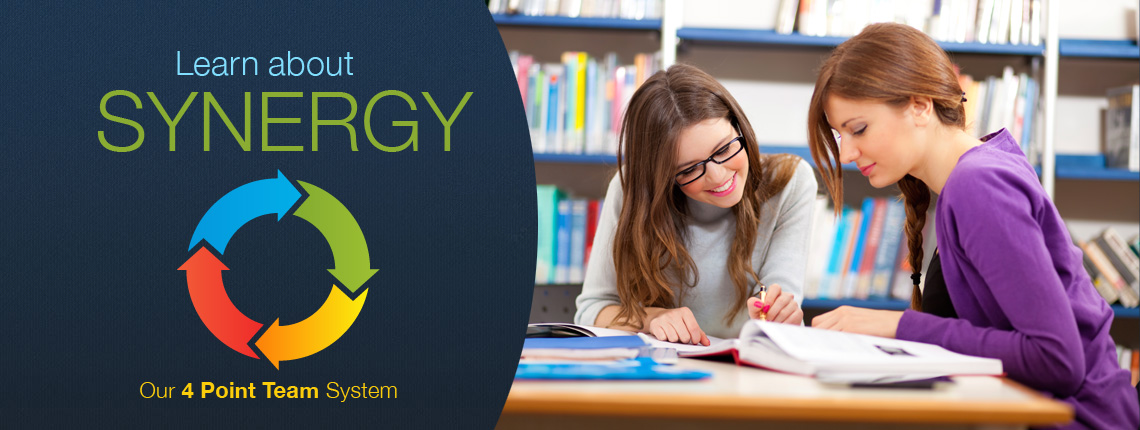 Synergy Questions?  Call (562) 822-6488